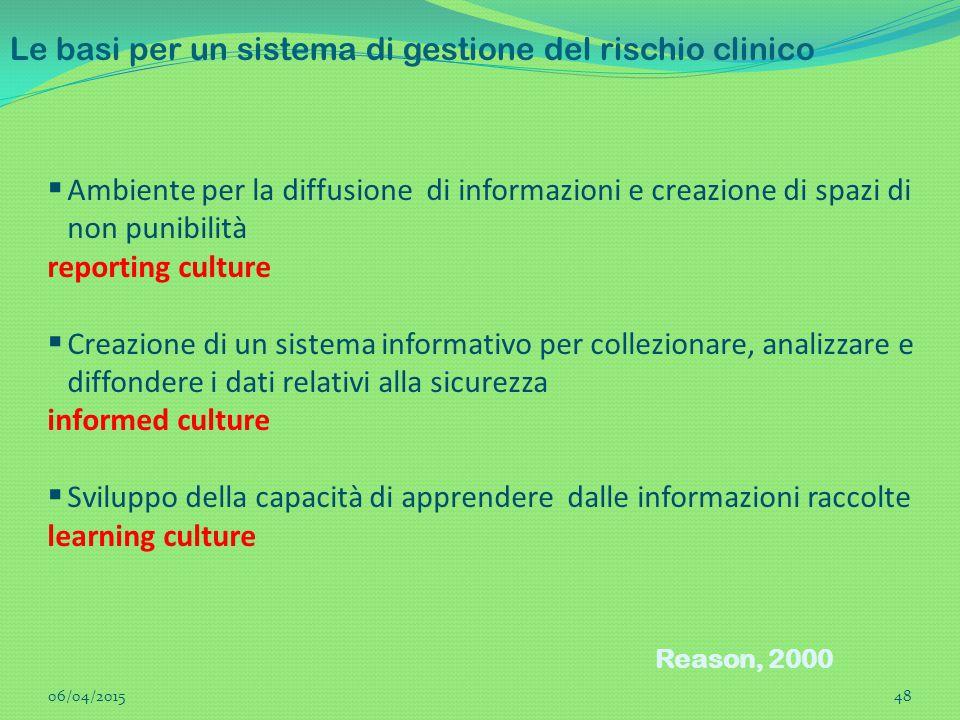 Le basi per un sistema di gestione del rischio clinico