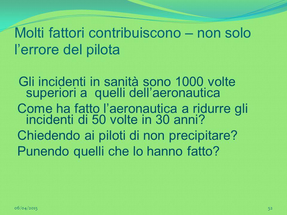 Molti fattori contribuiscono – non solo l'errore del pilota