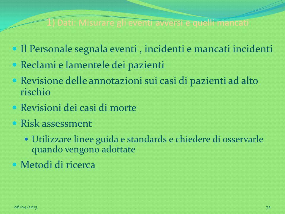 1) Dati: Misurare gli eventi avversi e quelli mancati