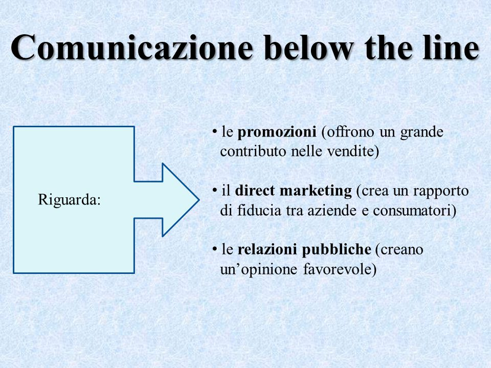 Comunicazione below the line