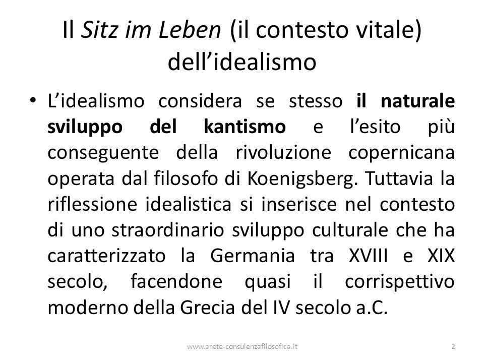 Il Sitz im Leben (il contesto vitale) dell'idealismo