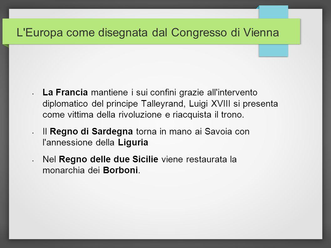 L Europa come disegnata dal Congresso di Vienna