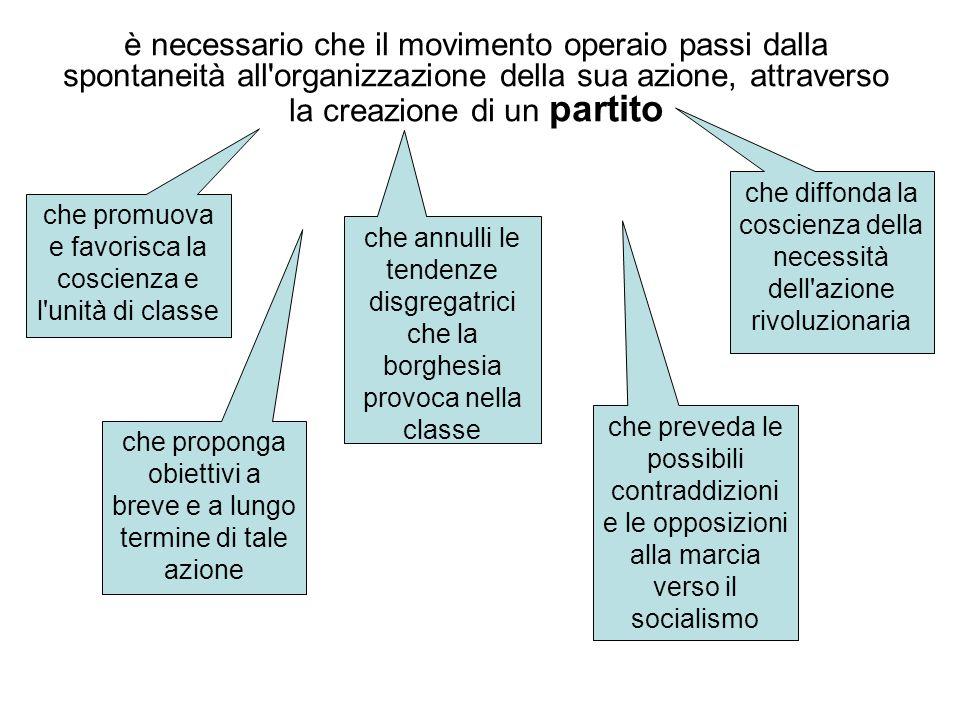 è necessario che il movimento operaio passi dalla spontaneità all organizzazione della sua azione, attraverso la creazione di un partito