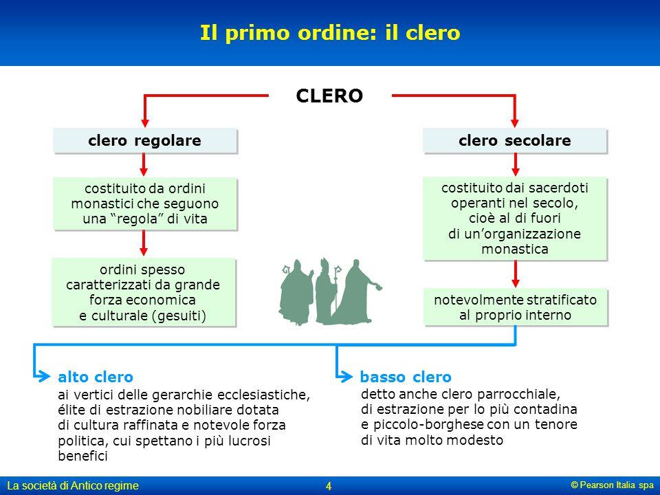 Il primo ordine: il clero