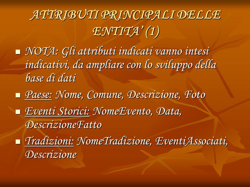 ATTRIBUTI PRINCIPALI DELLE ENTITA' (1)