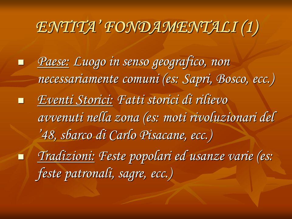 ENTITA' FONDAMENTALI (1)