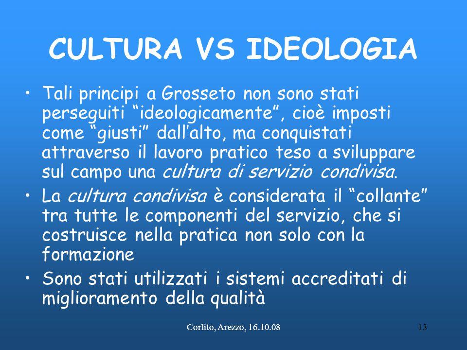 CULTURA VS IDEOLOGIA