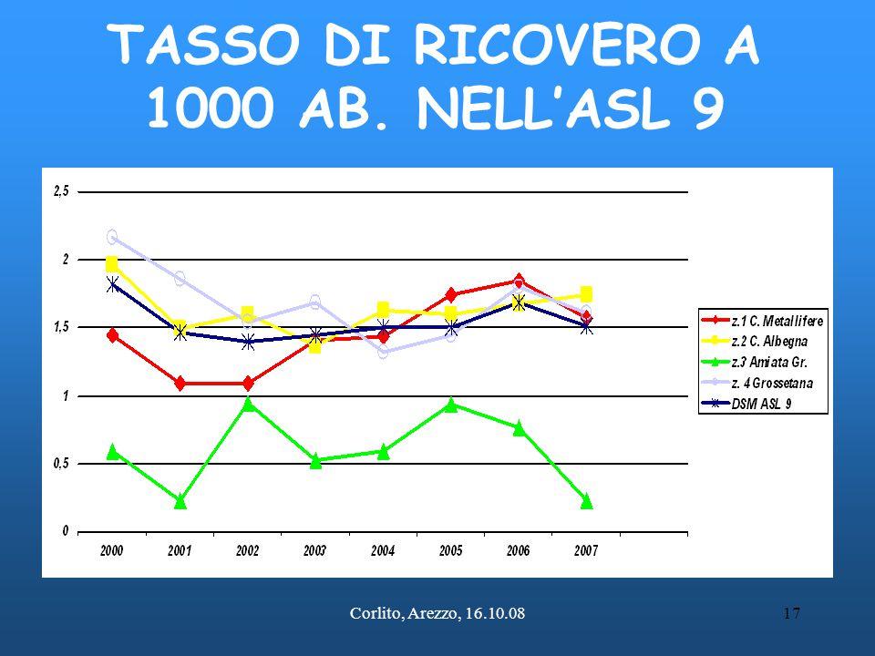 TASSO DI RICOVERO A 1000 AB. NELL'ASL 9