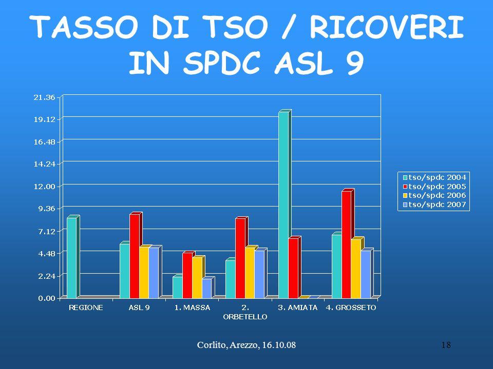 TASSO DI TSO / RICOVERI IN SPDC ASL 9