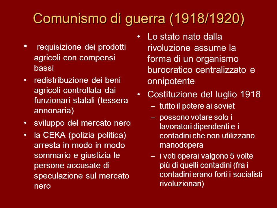 Comunismo di guerra (1918/1920)