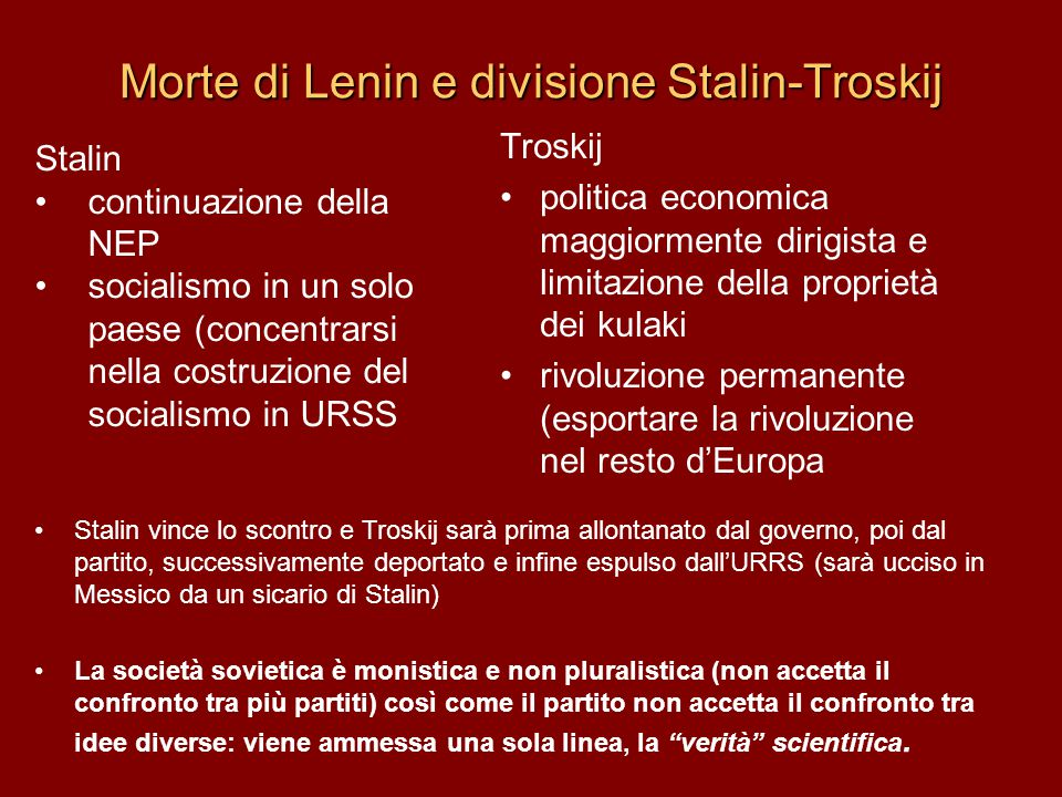 Morte di Lenin e divisione Stalin-Troskij
