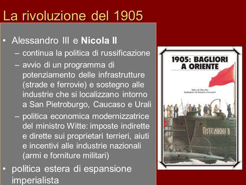 La rivoluzione del 1905 Alessandro III e Nicola II