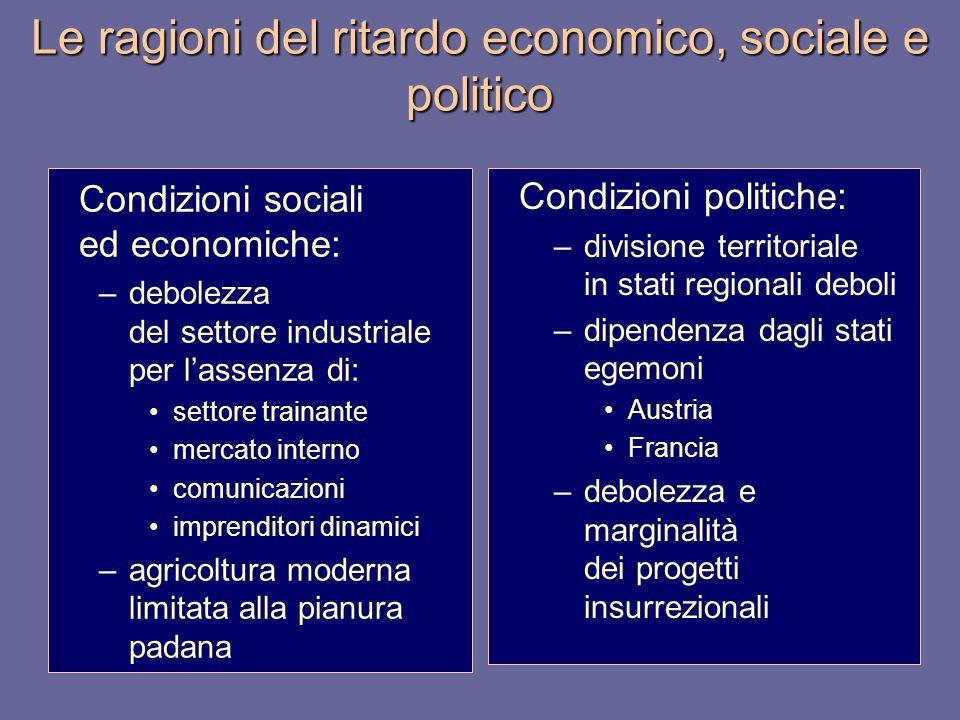 Le ragioni del ritardo economico, sociale e politico
