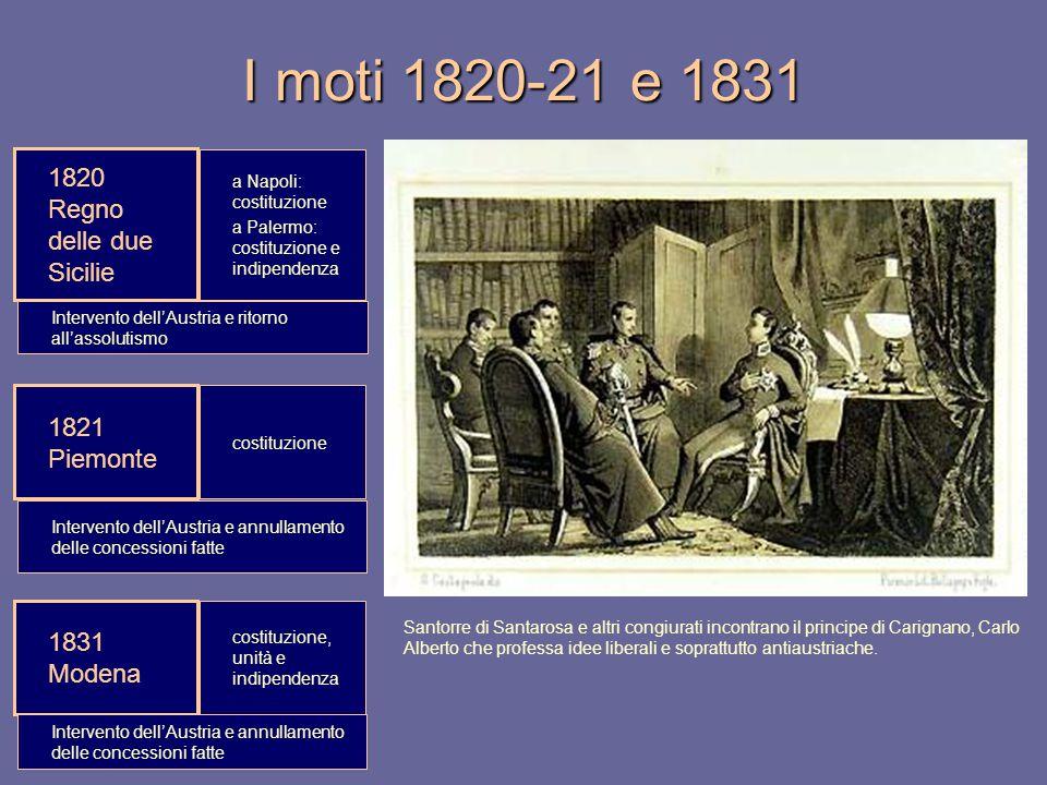 I moti 1820-21 e 1831 1820 Regno delle due Sicilie 1821 Piemonte