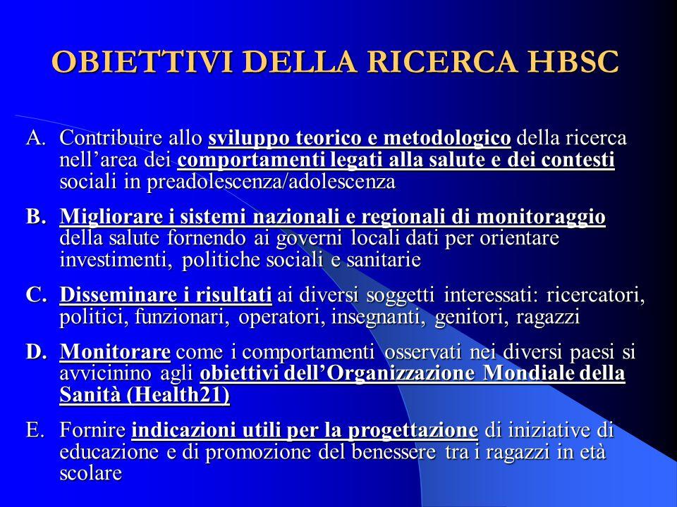 OBIETTIVI DELLA RICERCA HBSC
