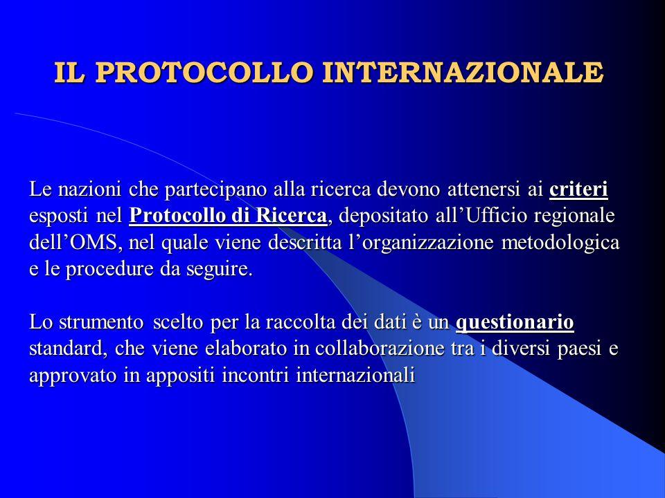 IL PROTOCOLLO INTERNAZIONALE