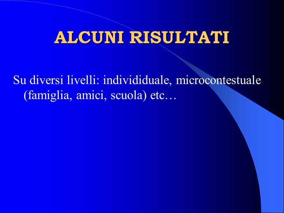 ALCUNI RISULTATI Su diversi livelli: individiduale, microcontestuale (famiglia, amici, scuola) etc…