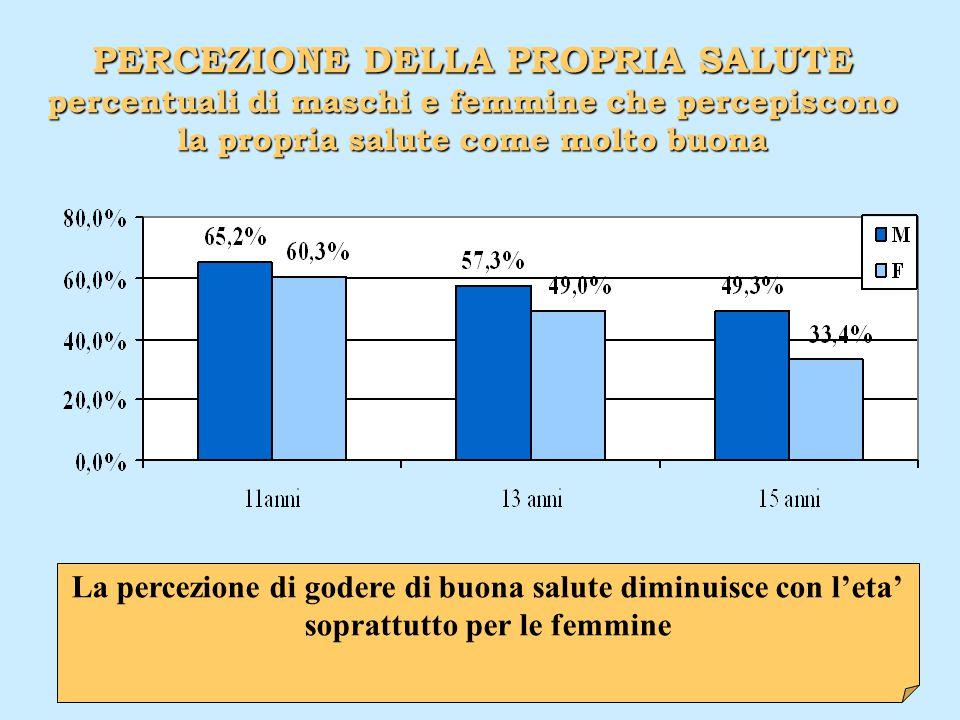 PERCEZIONE DELLA PROPRIA SALUTE percentuali di maschi e femmine che percepiscono la propria salute come molto buona
