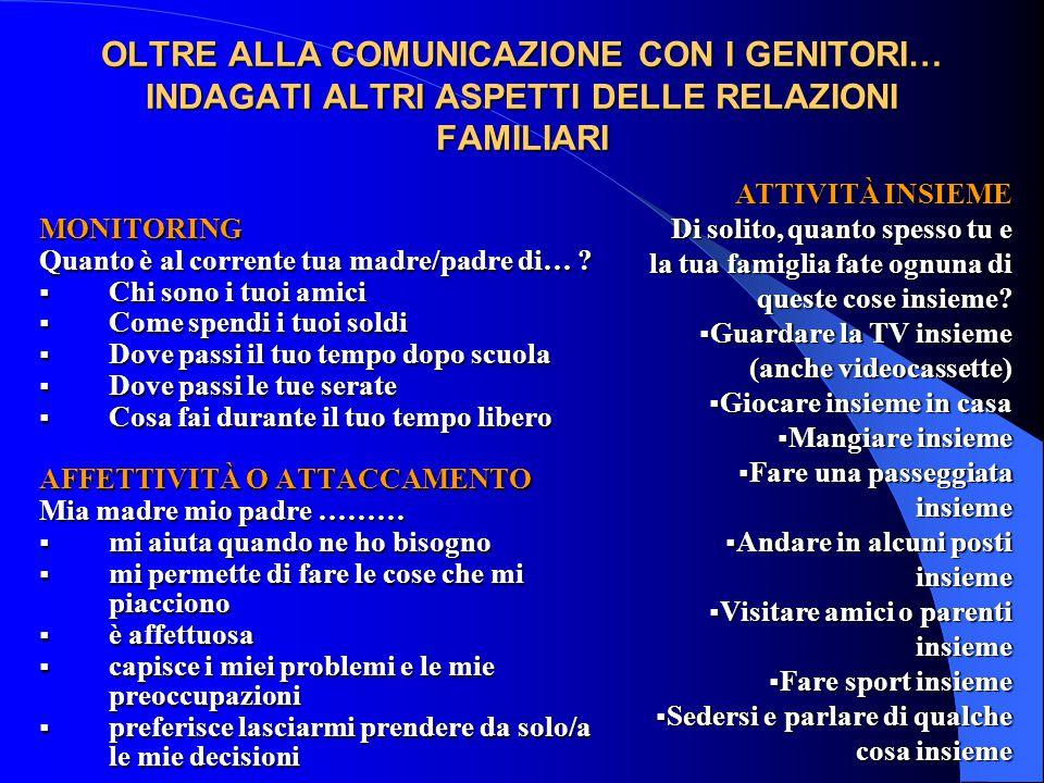 OLTRE ALLA COMUNICAZIONE CON I GENITORI… INDAGATI ALTRI ASPETTI DELLE RELAZIONI FAMILIARI