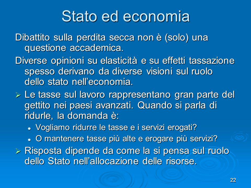 Stato ed economia Dibattito sulla perdita secca non è (solo) una questione accademica.