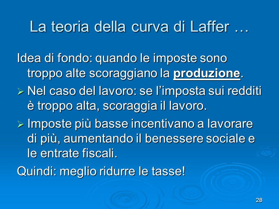 La teoria della curva di Laffer …