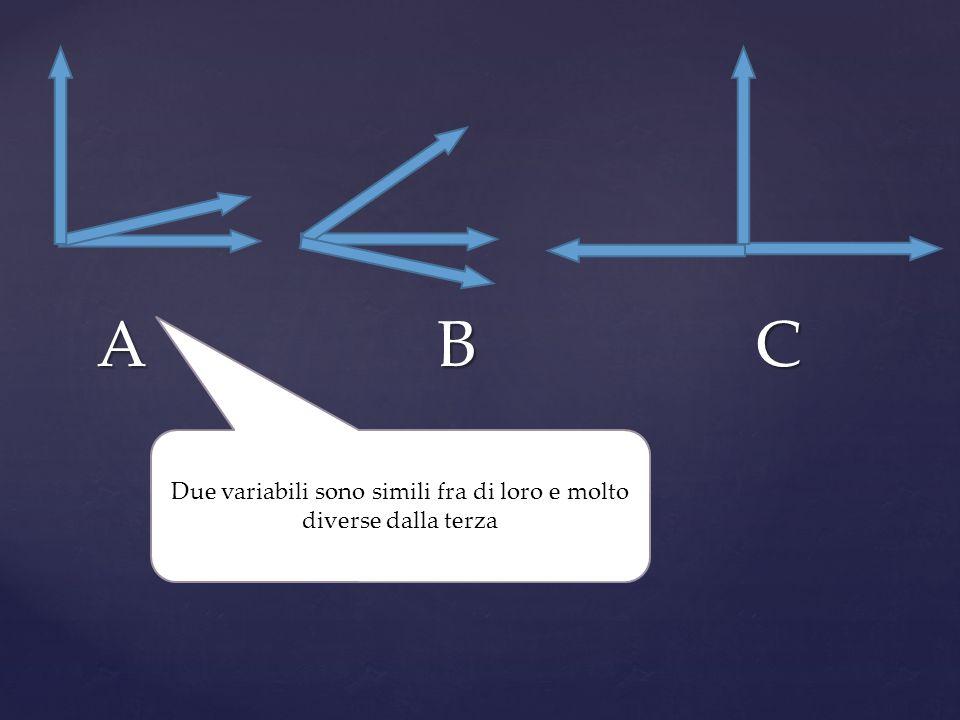 Due variabili sono simili fra di loro e molto diverse dalla terza