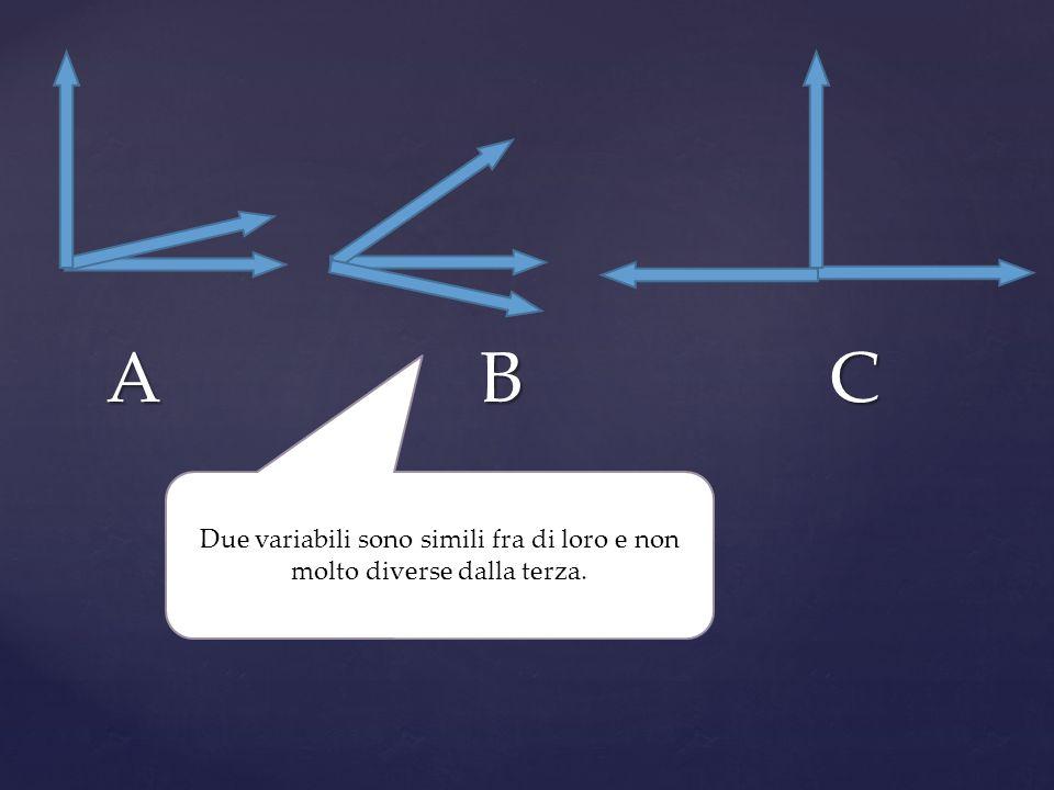 Due variabili sono simili fra di loro e non molto diverse dalla terza.