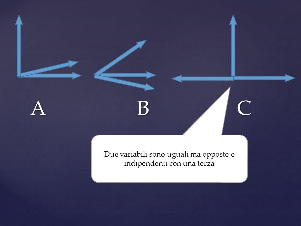 Due variabili sono uguali ma opposte e indipendenti con una terza