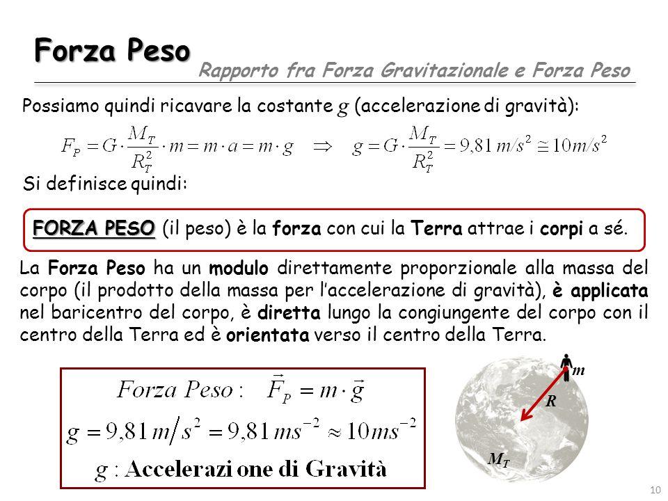 Forza Peso Rapporto fra Forza Gravitazionale e Forza Peso