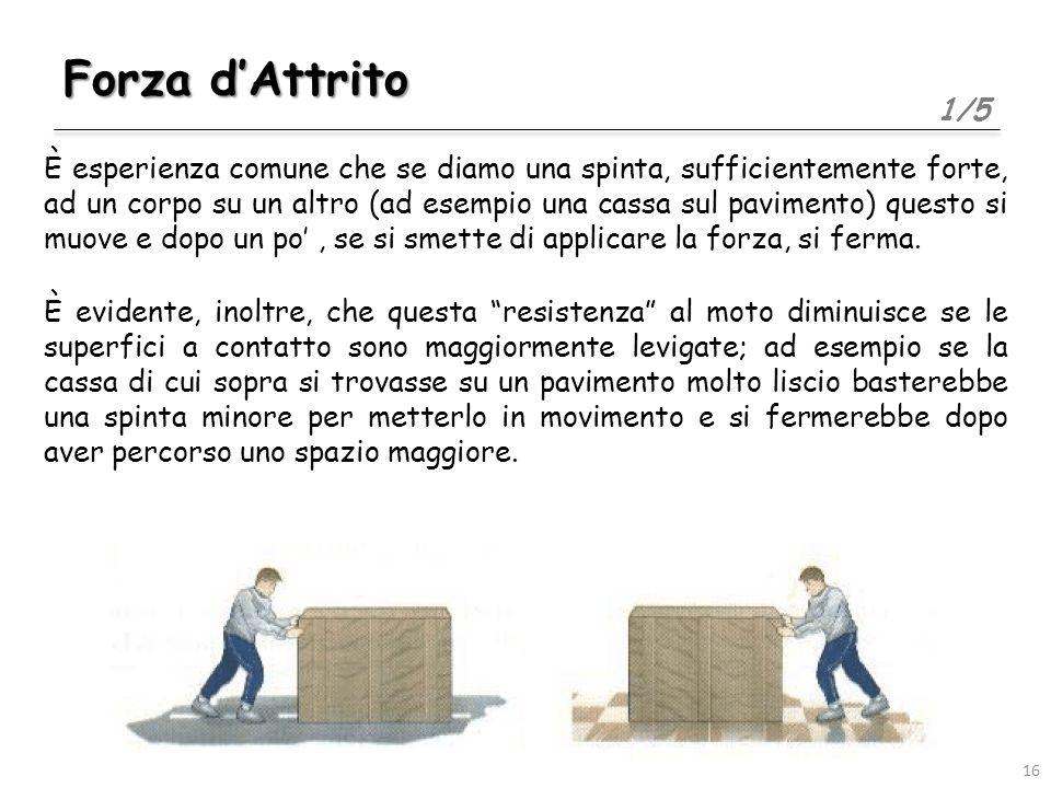 Forza d'Attrito 1/5.