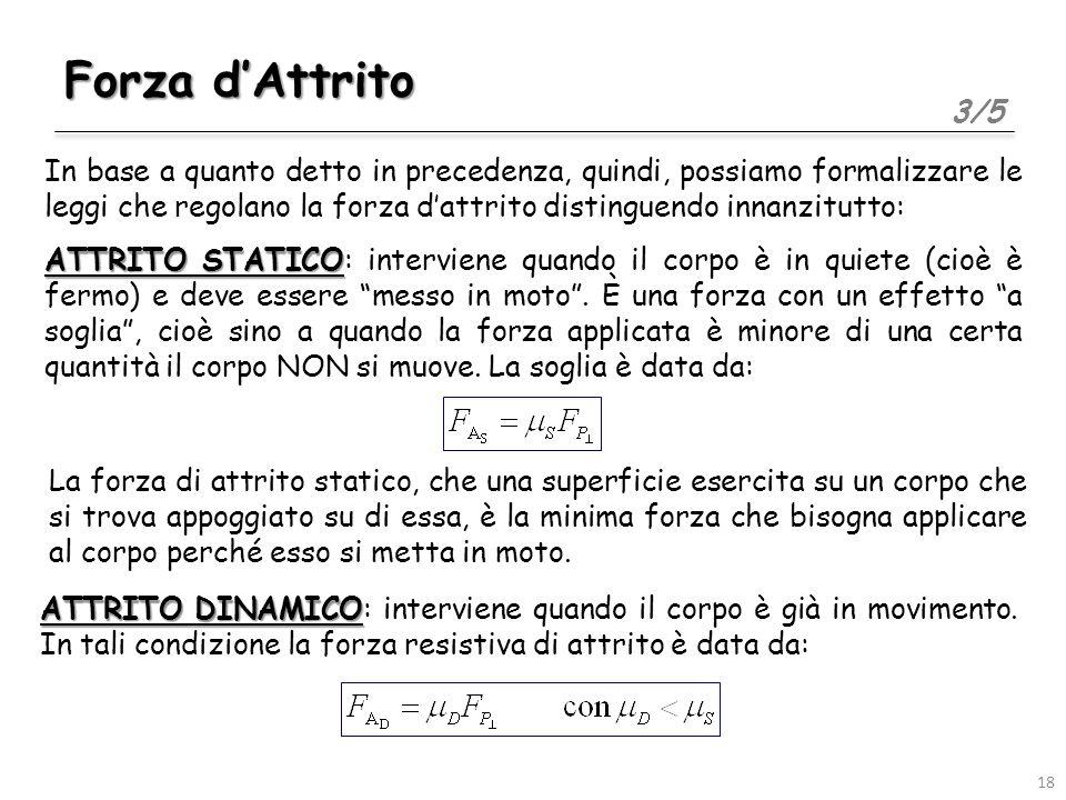 Forza d'Attrito 3/5.