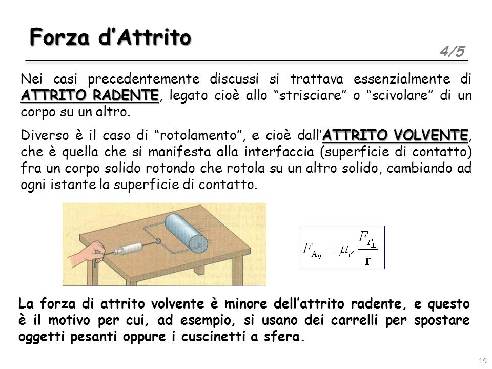 Forza d'Attrito 4/5.