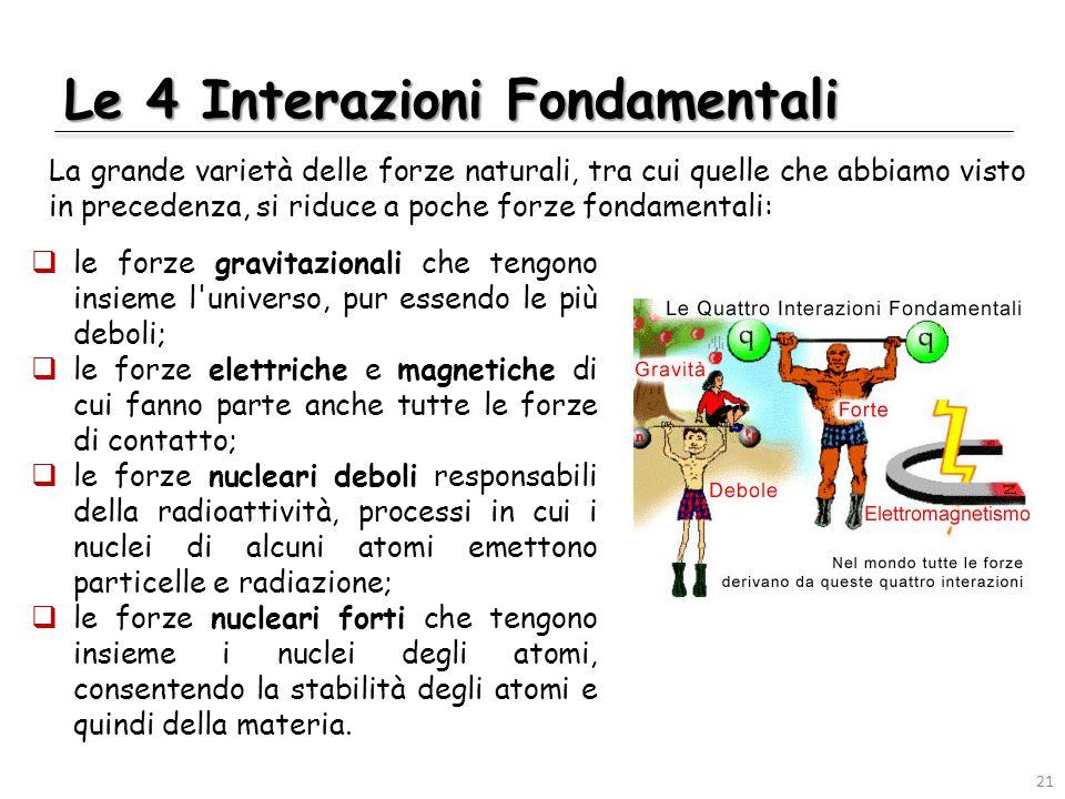 Le 4 Interazioni Fondamentali