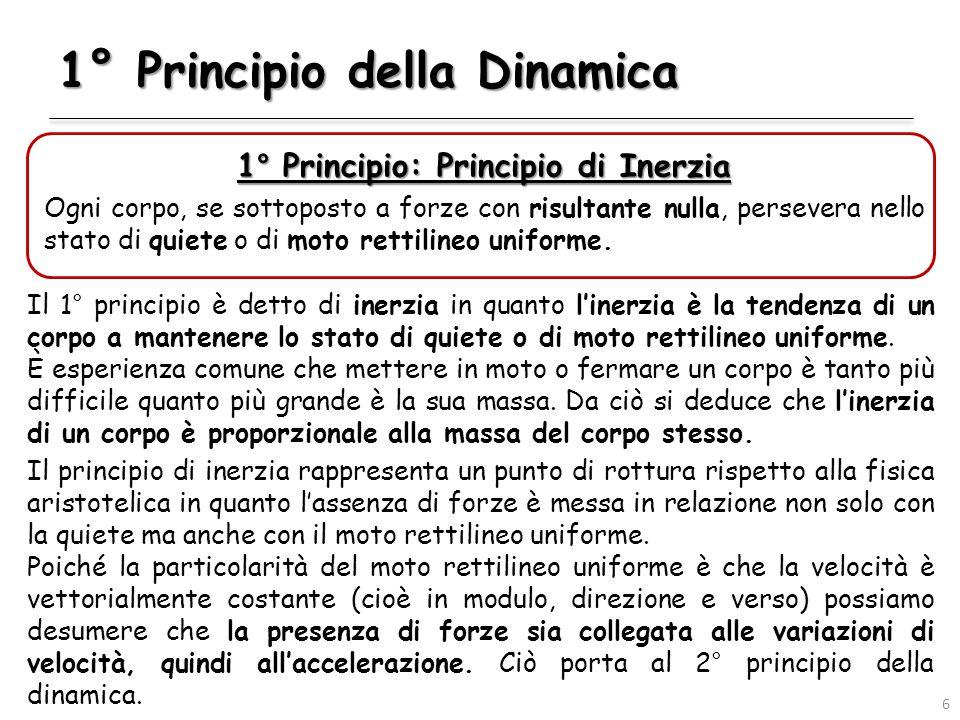 1° Principio della Dinamica