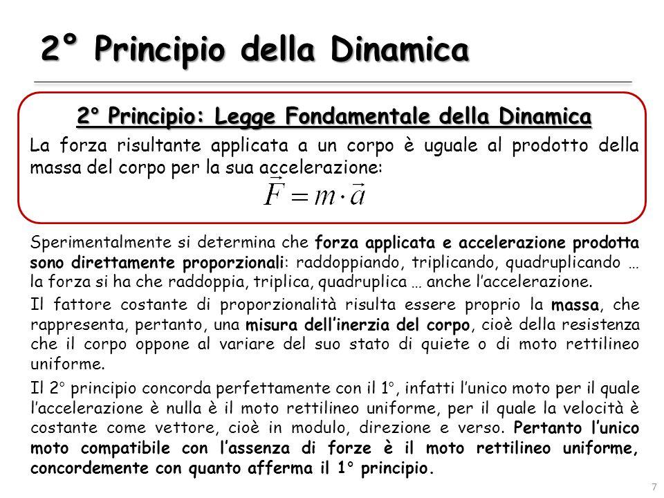 2° Principio della Dinamica