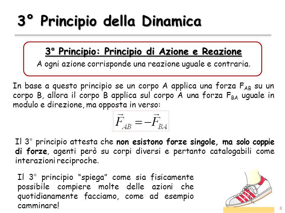3° Principio della Dinamica