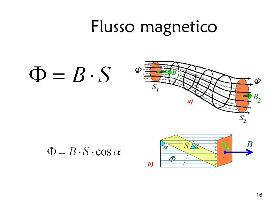 Flusso magnetico