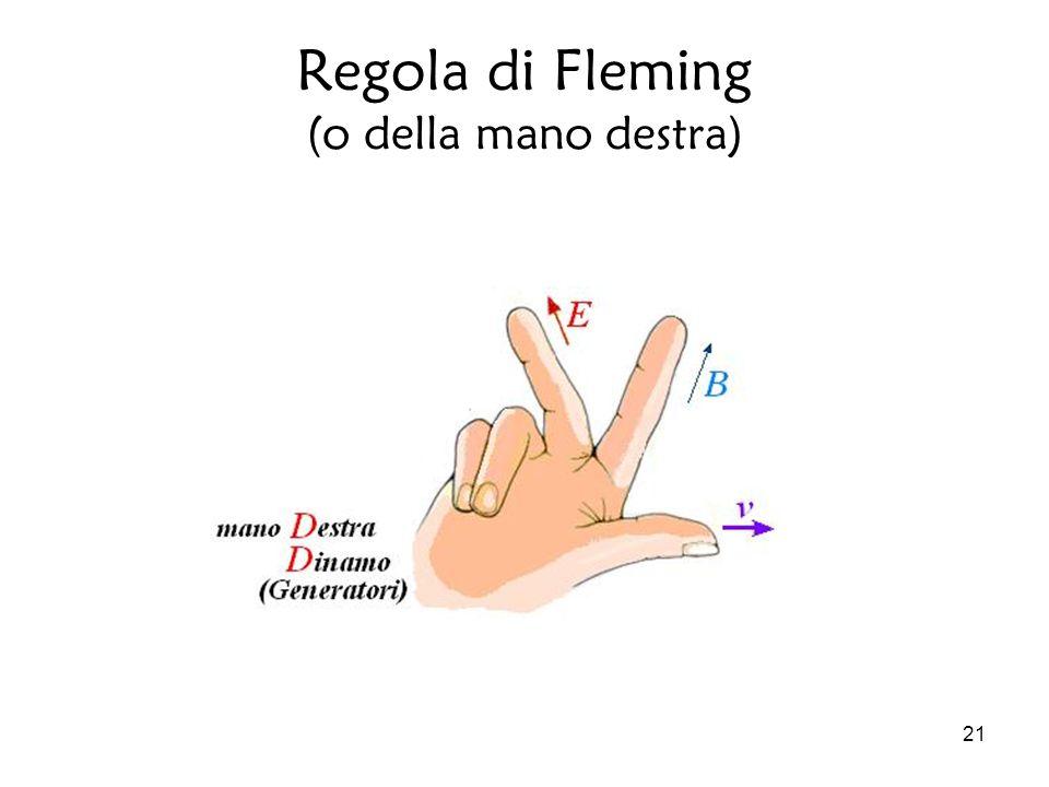 Regola di Fleming (o della mano destra)