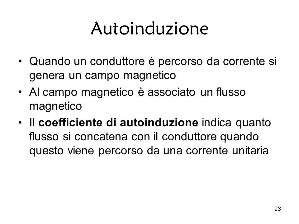 Autoinduzione Quando un conduttore è percorso da corrente si genera un campo magnetico. Al campo magnetico è associato un flusso magnetico.