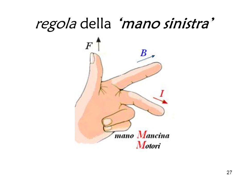 regola della 'mano sinistra'