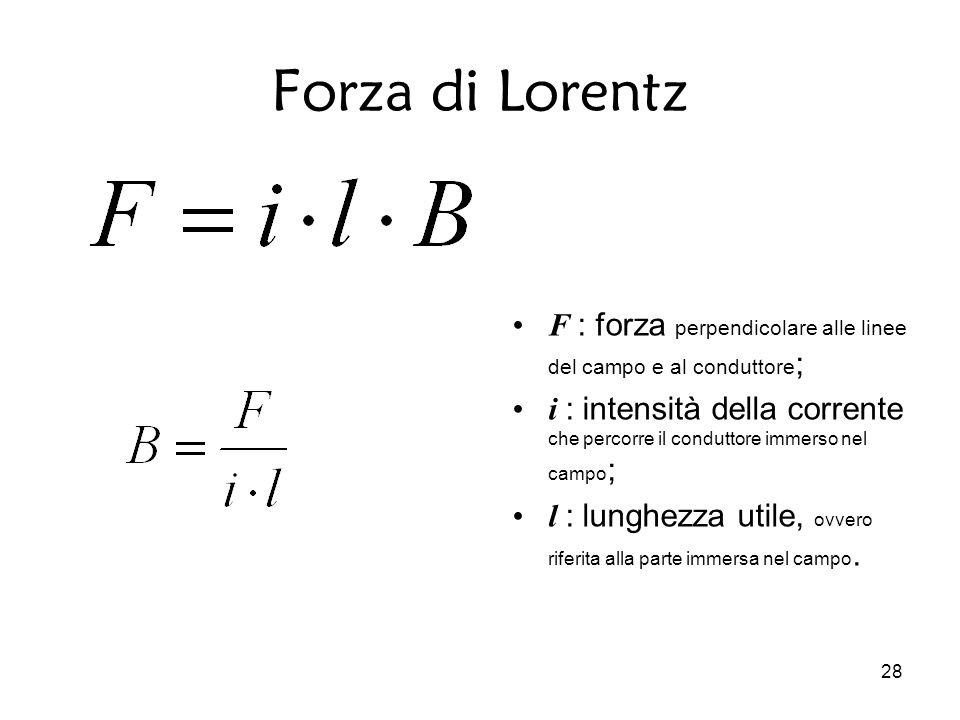 Forza di Lorentz F : forza perpendicolare alle linee del campo e al conduttore;