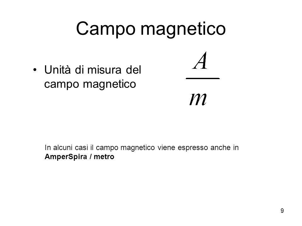 Campo magnetico Unità di misura del campo magnetico