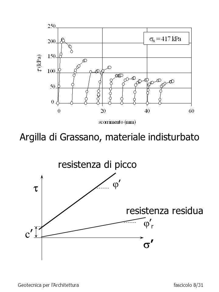 t c' s' Argilla di Grassano, materiale indisturbato