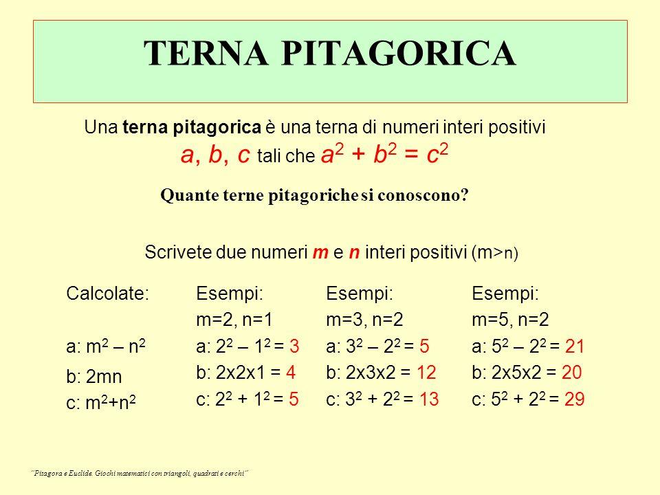 TERNA PITAGORICA Una terna pitagorica è una terna di numeri interi positivi a, b, c tali che a2 + b2 = c2.