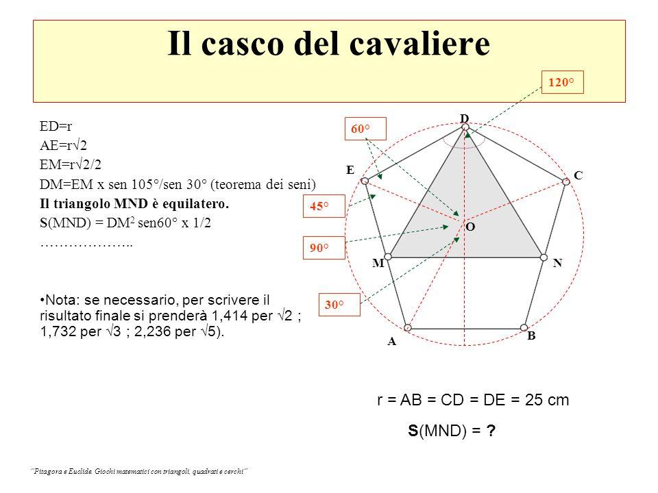 Il casco del cavaliere r = AB = CD = DE = 25 cm S(MND) = ED=r AE=r√2
