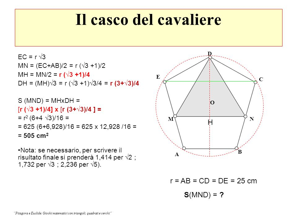 Il casco del cavaliere H r = AB = CD = DE = 25 cm S(MND) = EC = r √3