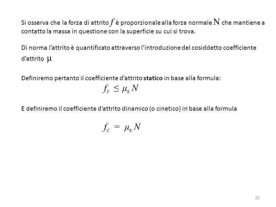 Si osserva che la forza di attrito f è proporzionale alla forza normale N che mantiene a
