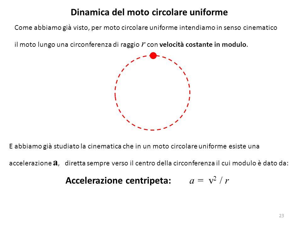 Dinamica del moto circolare uniforme