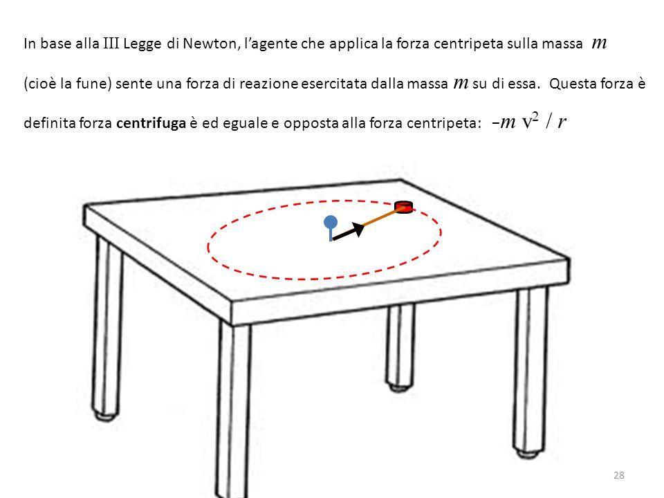 In base alla III Legge di Newton, l'agente che applica la forza centripeta sulla massa m