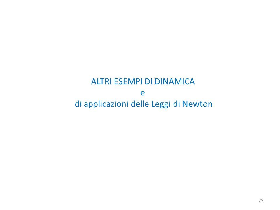 ALTRI ESEMPI DI DINAMICA e di applicazioni delle Leggi di Newton